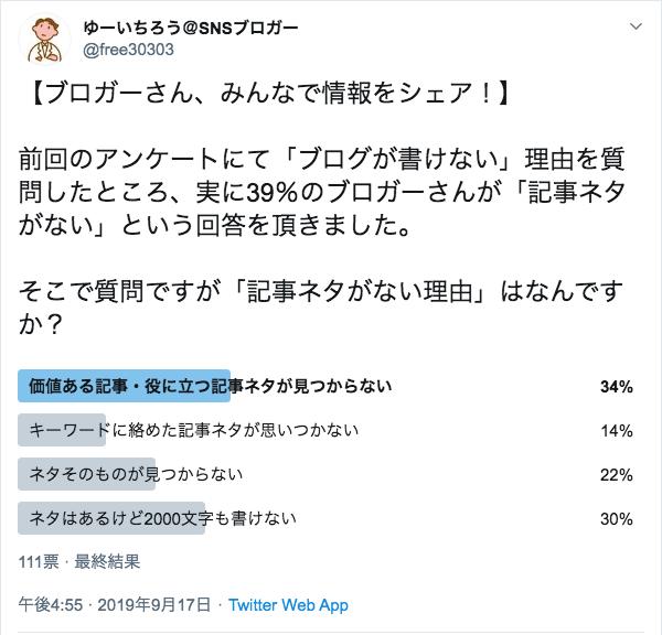 20190921アンケート結果
