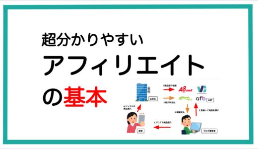 アフィリエイトとは?【日本一分かりやすく図解とたとえで説明】向いてる人、向いてない人の特徴も解説